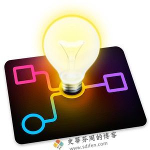 Oh! My Mind Mapping 2 6.2.1 Mac中文破解版